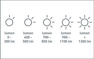 lumeny